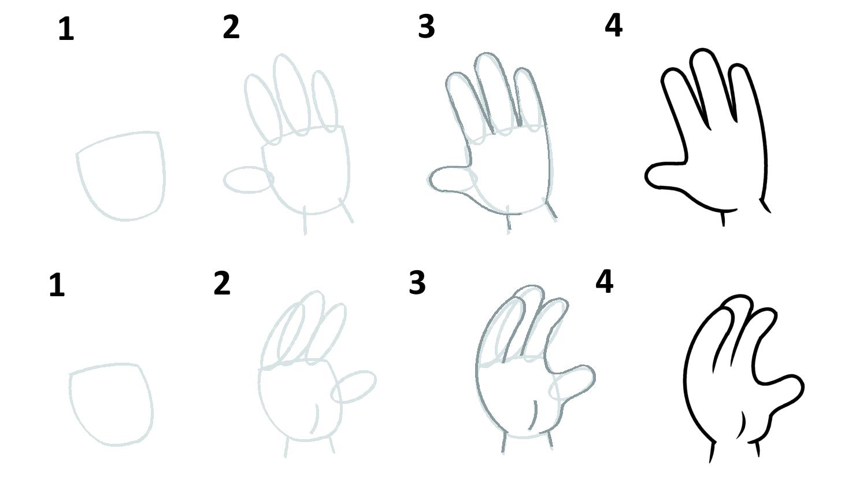 Desenhando desenhos m os for Easy hand drawings